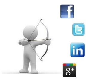 Objetivos Social media