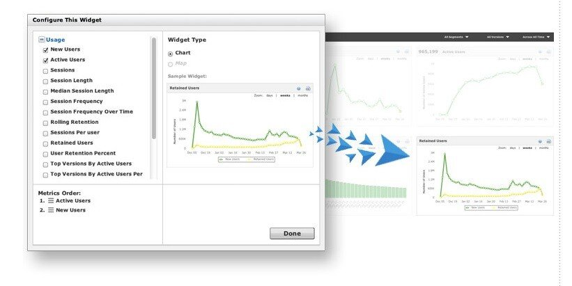 metricas mobile analytics