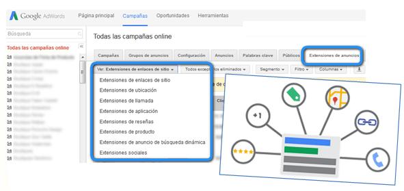 campañas anuncio Google Adwords