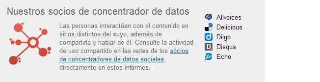 Analitica social Google Analytics