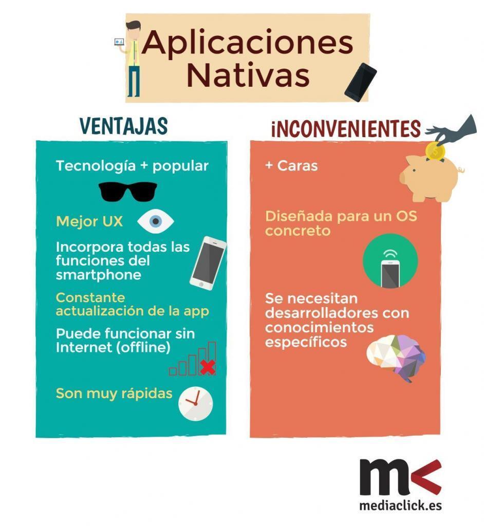 Ventajas y desventajas de las apps nativas