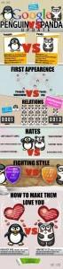Infografía de Penguin y Panda, dos actualizaciones del algoritmo de Google