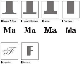 tipografía tipologías letras