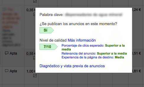 Palabras clave Google Adwords