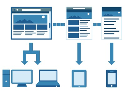 diferentes dispositivos web