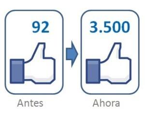La importancia de los seguidores cualificados en Facebook