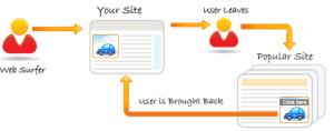 Cómo optimizar campañas de remarketing