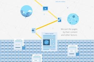 ejemplo web interactiva
