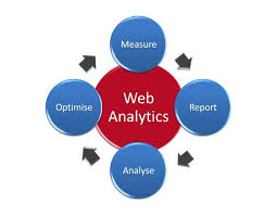 Pasos para medir el rendimiento de tus acciones en marketing digital