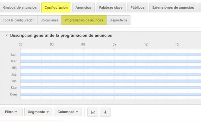 programación anuncios Google Adwords