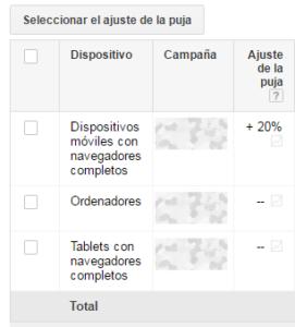 pujas-porcentaje-agencia-marketing-digital-mediaclick