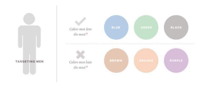 preferencias de colores del hombre